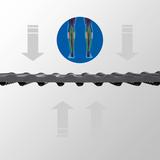 ERGOLASTEC Industrial mats